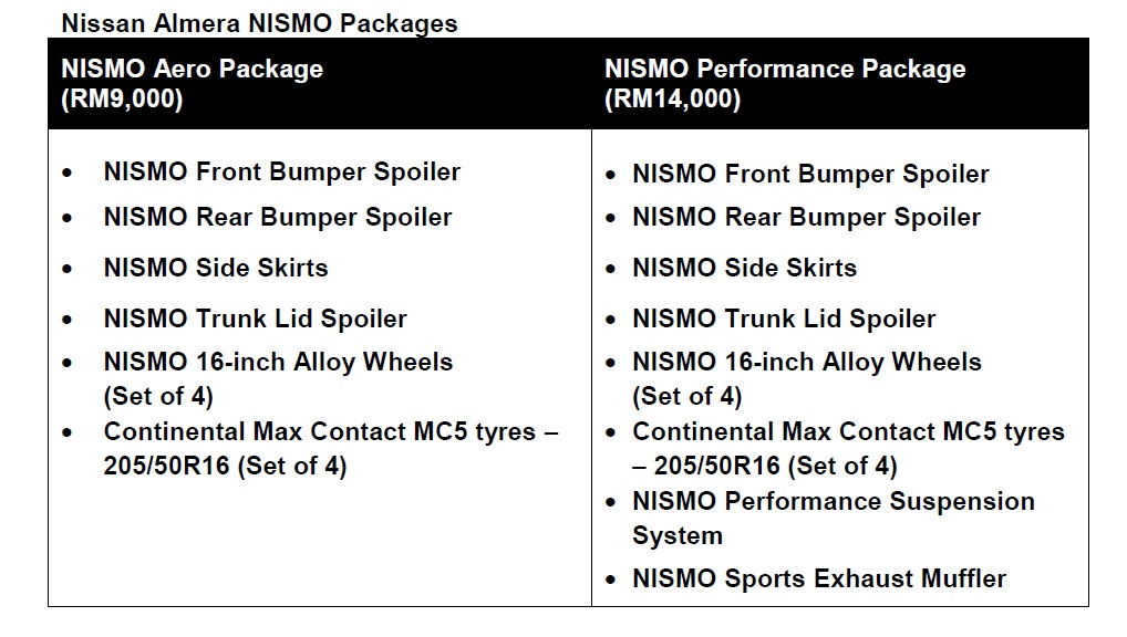 Nismo package