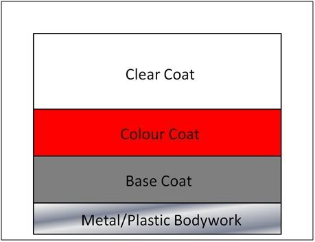 Car repainting - cheats of the trade and how to spot them - kensomuse